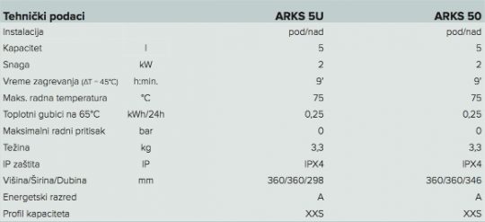 ARISTON BOJLER 5L ARKS VM