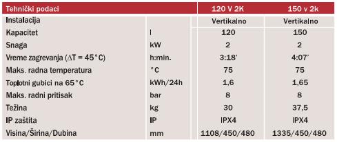 ARISTON BOJLER 120L PRO R 120 V 2K