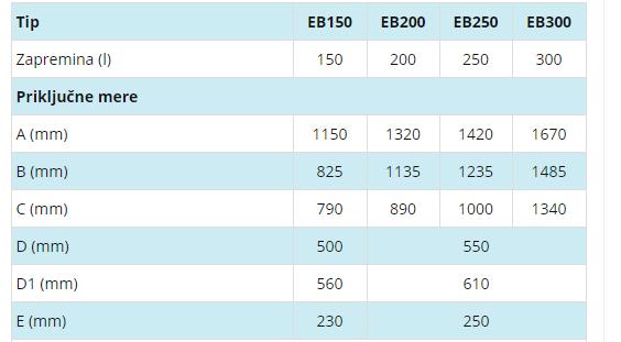 ELIT BOJLER TALAS PODNI 200L EB