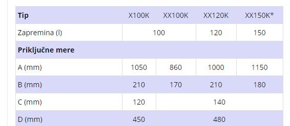 ELIT BOJLER 100L X100K KOMBINOVANI DESNI