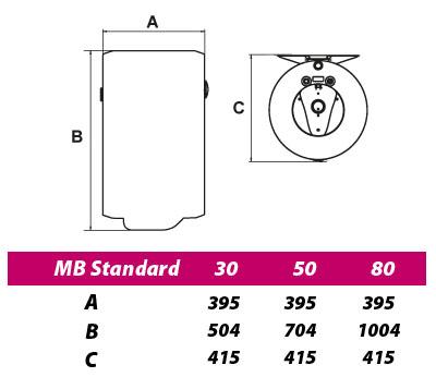METALAC BOJLER 50L EZV P50