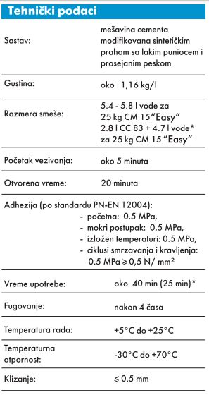 HENKEL CM 15 25KG