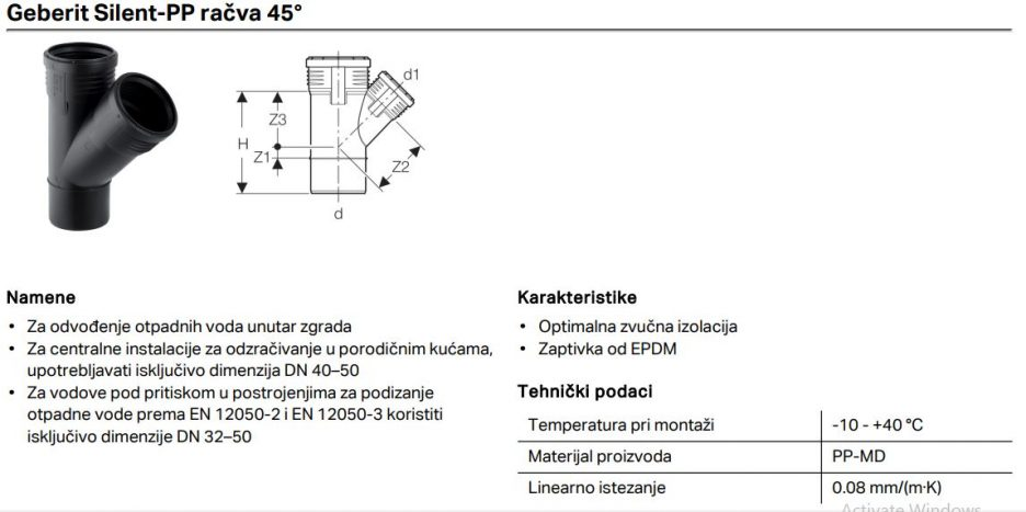 PP SILENT KOSA RACVA FI 125/110 GEB
