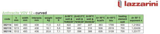 SUSAC VENEZIA 840X493 ANTRACIT