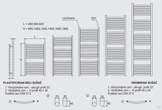 SUSAC 600X800 HROM