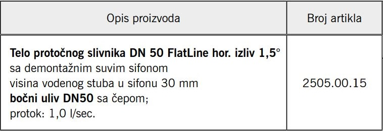 ACO EASYFLOW FLATLINE DN 50 30MM 2505.00.15