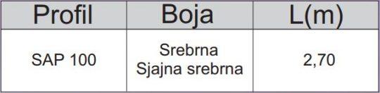 LAJSNA SAP 100 MAT