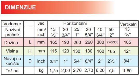 VODOMER `2` HORIZONTALNI